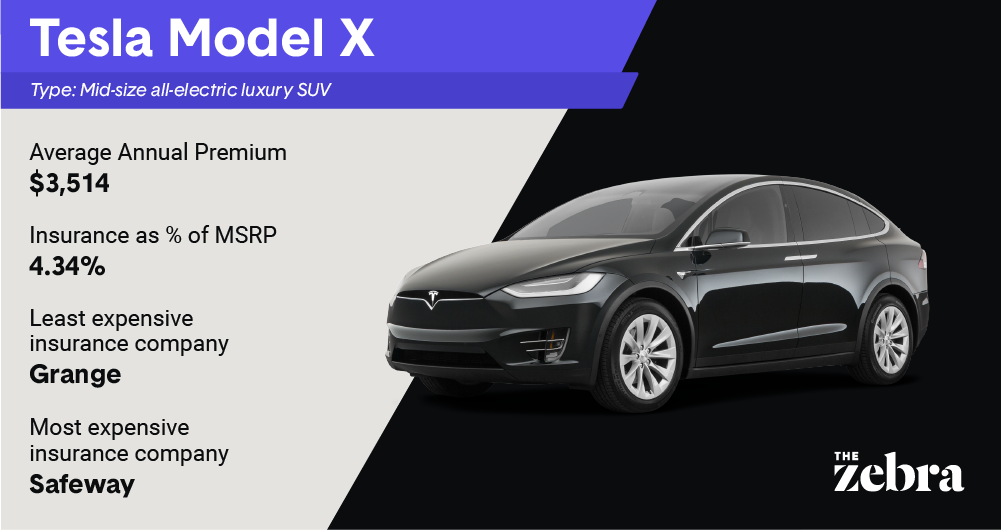 most_expensive_teslaX